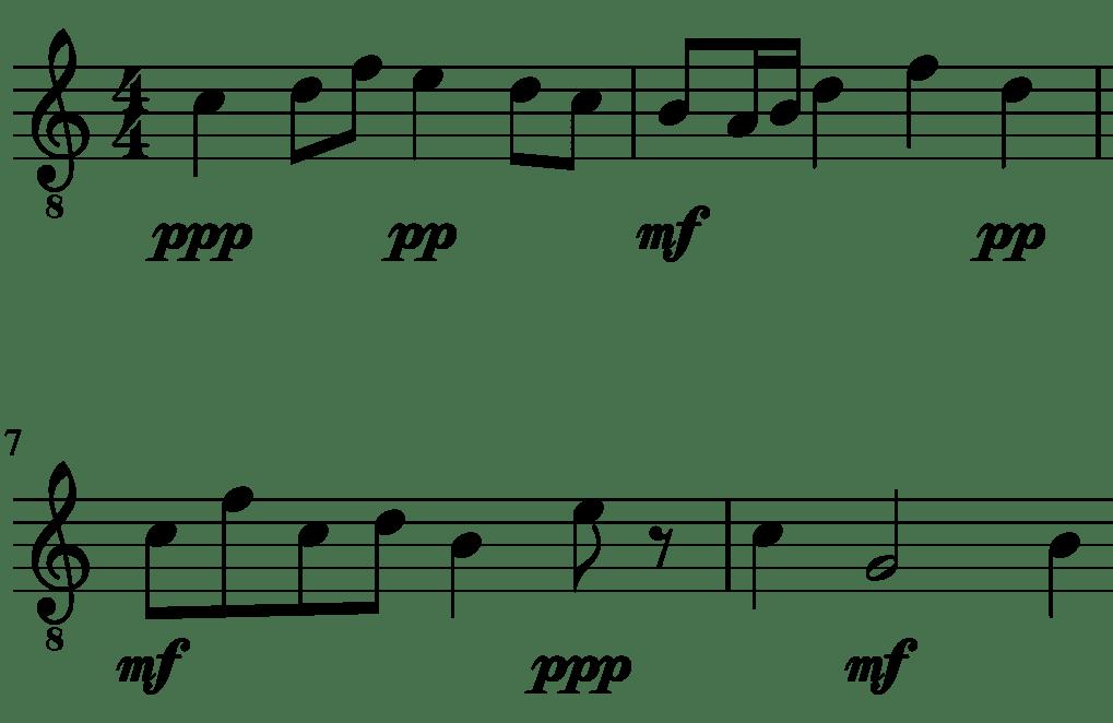 El significado de matiz musical y la importancia de su aplicación